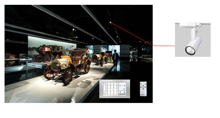 Application case of MotorLux lighting in Automobile Museum