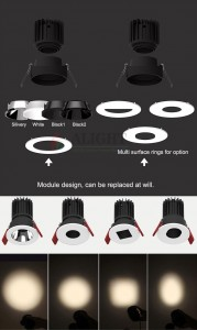 Our new promotion led spotlight with anti-glare& adjustable angle